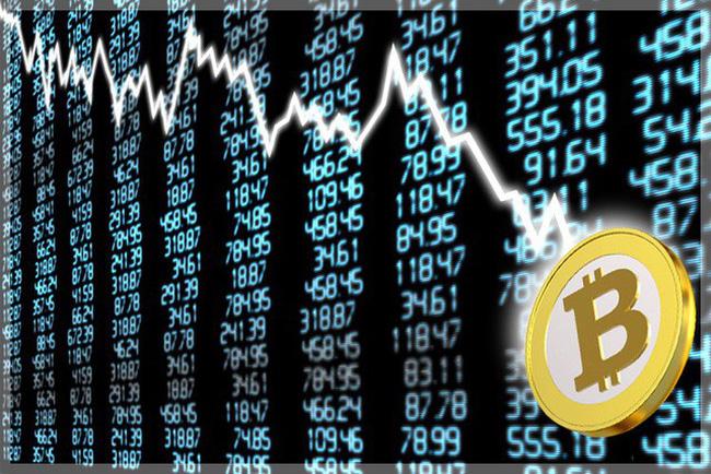 Phân tích biểu đồ, Bitcoin đang tiến dần về mức 6000 USD